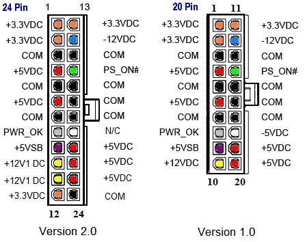 pwr-atx-power-supply-pinout.jpg